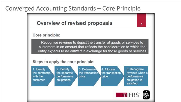 Converged Accounting Standards – Core Principle