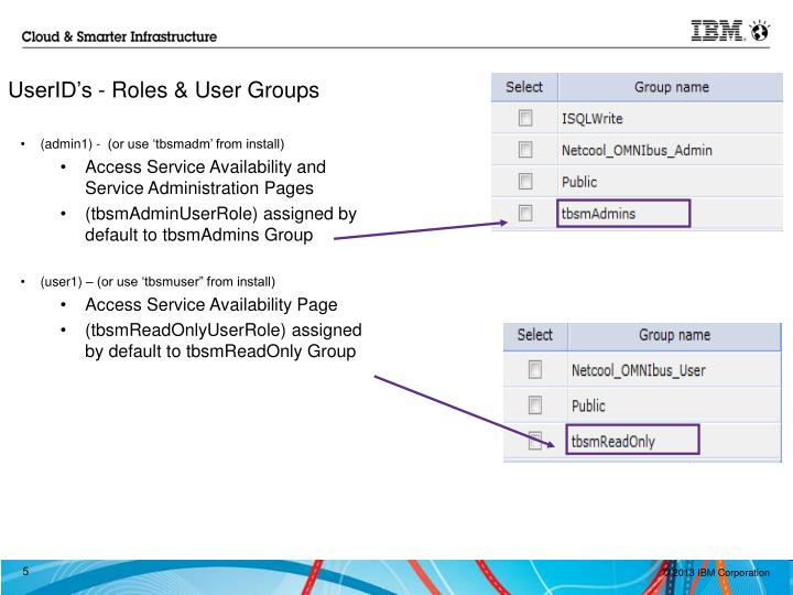 UserID's - Roles & User Groups