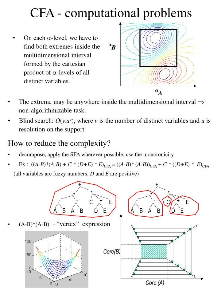 CFA - computational problems