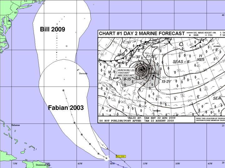 Bill 2009