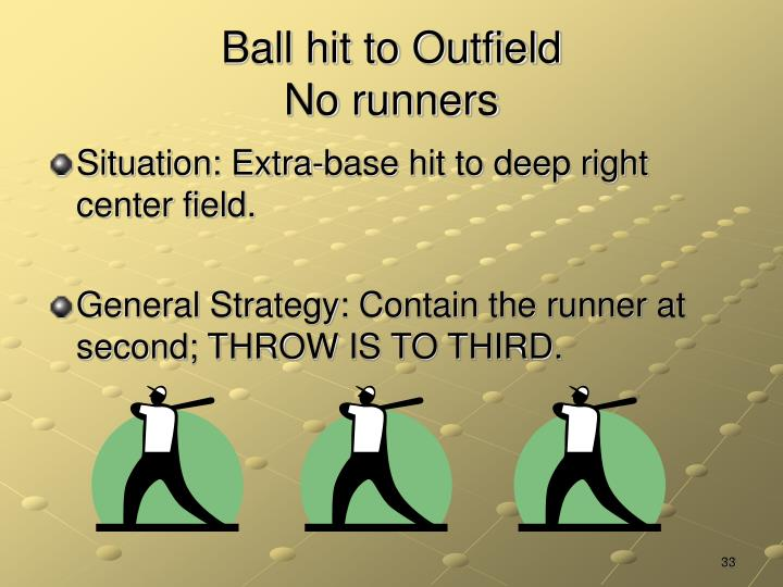 Ball hit to Outfield