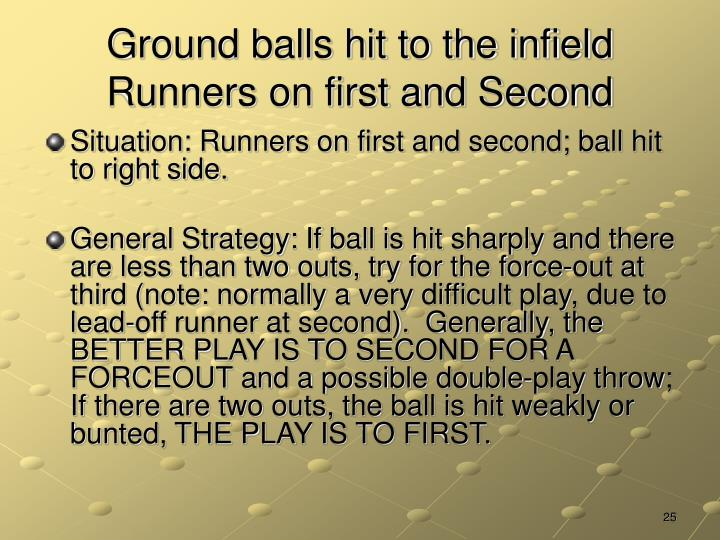 Ground balls hit to the infield