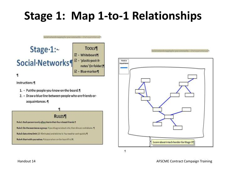 Stage 1 map 1 to 1 relationships