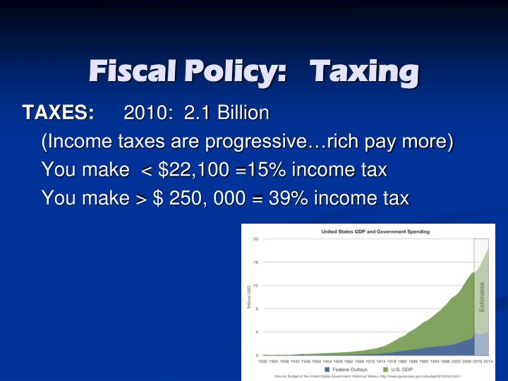 Fiscal Policy:   Taxing