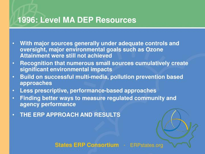 1996: Level MA DEP Resources