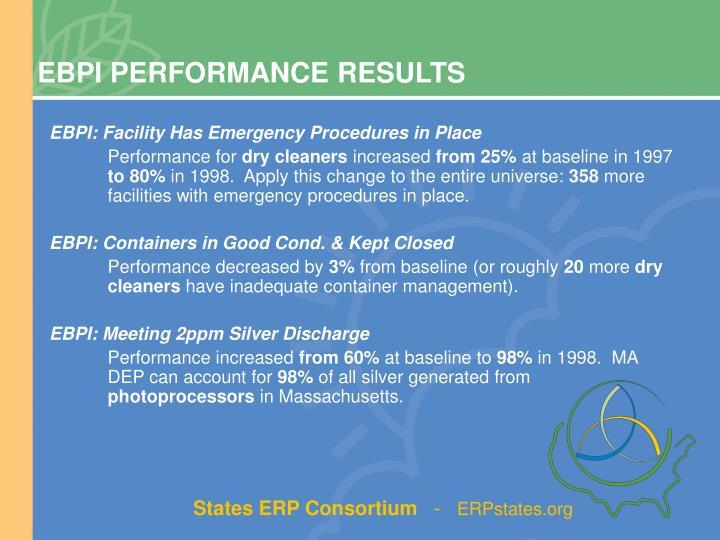 EBPI PERFORMANCE RESULTS