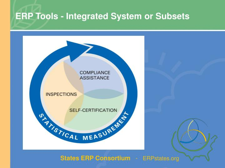 Erp tools integrated system or subsets