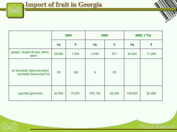 Import of fruit in Georgia
