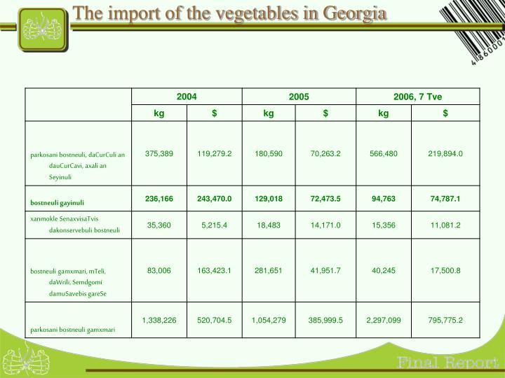 The import of the vegetables in Georgia