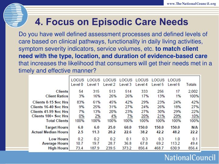 4. Focus on Episodic Care Needs