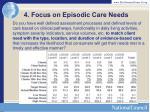 4 focus on episodic care needs