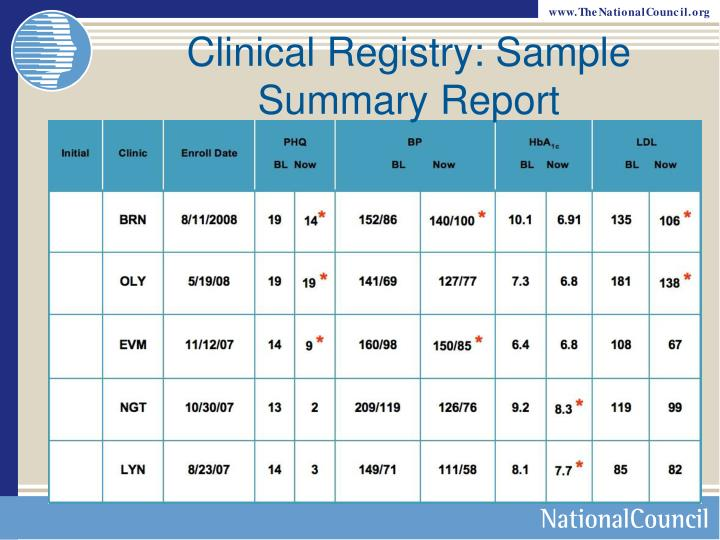 Clinical Registry: Sample Summary Report
