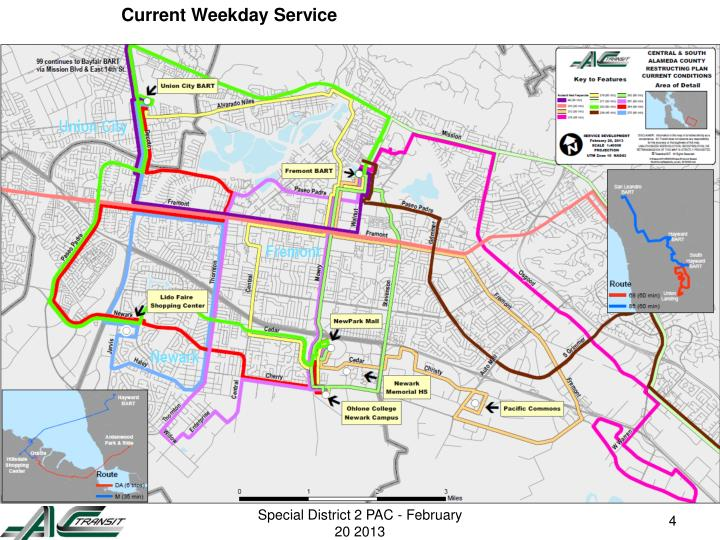 Current Weekday Service