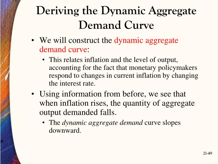 Deriving the Dynamic Aggregate Demand Curve