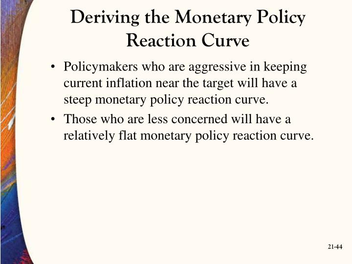 Deriving the Monetary Policy Reaction Curve