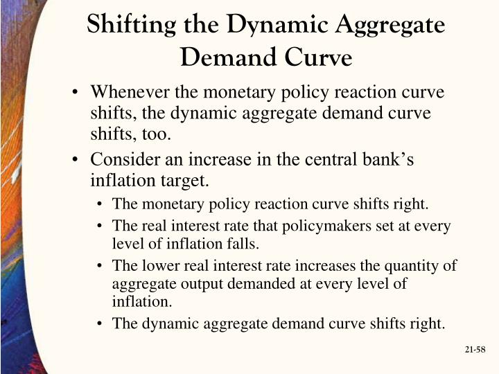 Shifting the Dynamic Aggregate Demand Curve