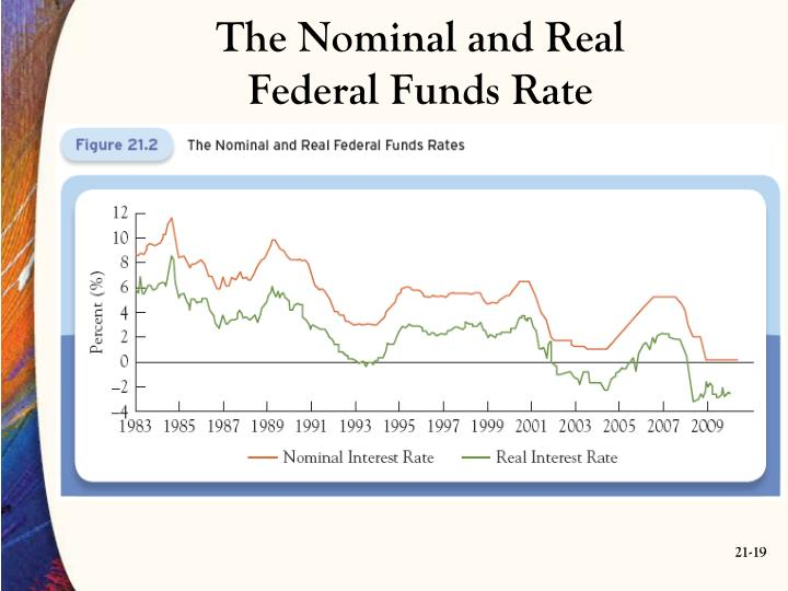 The Nominal and Real