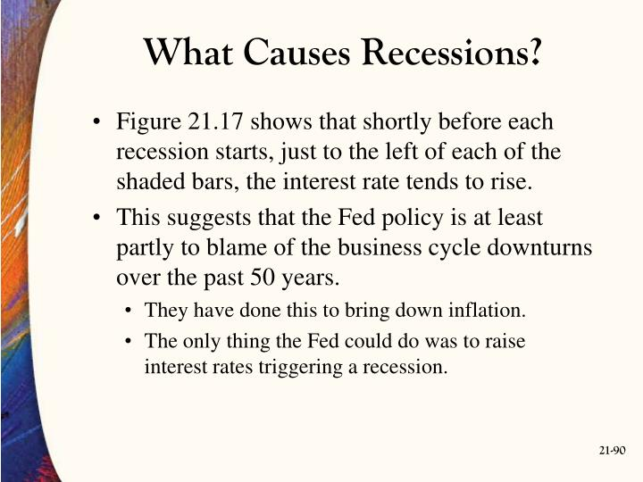 What Causes Recessions?