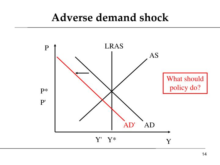 Adverse demand shock