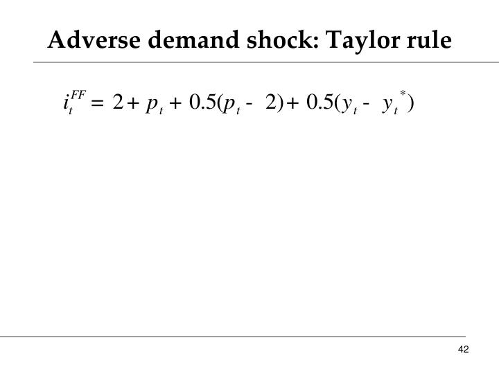 Adverse demand shock: Taylor rule