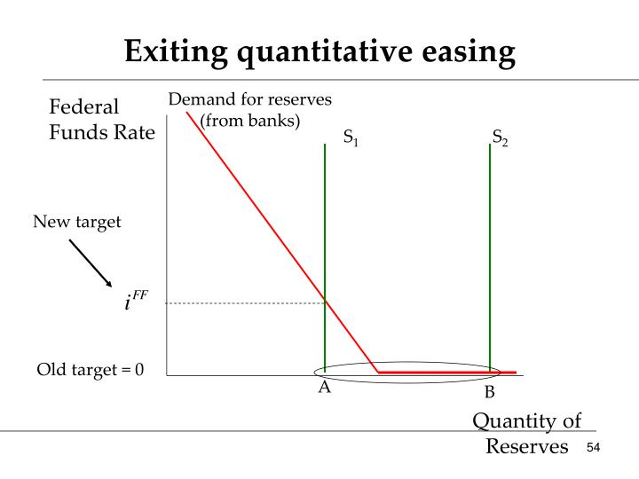 Exiting quantitative easing