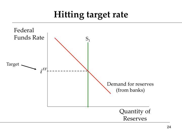 Hitting target rate