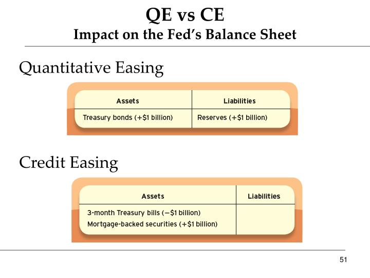QE vs CE