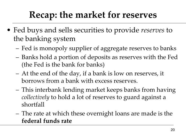 Recap: the market for reserves