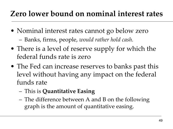 Zero lower bound on nominal interest rates