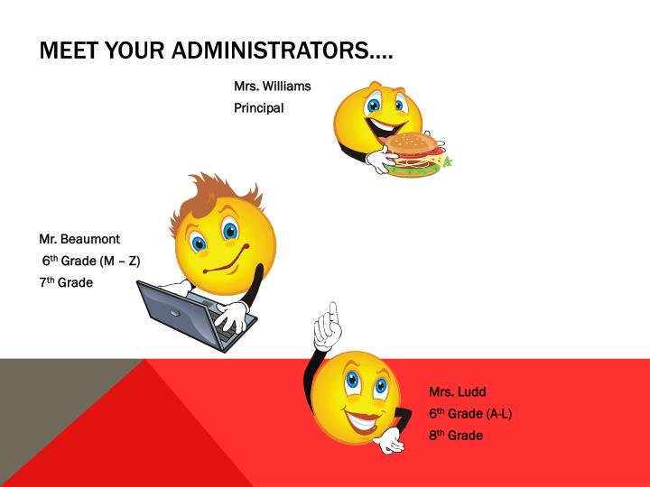 Meet your administrators