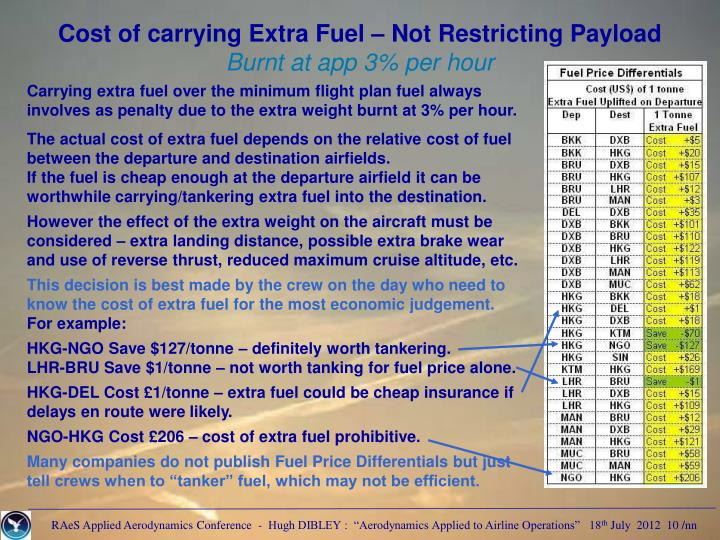 Cost of carrying Extra Fuel – Not Restricting Payload