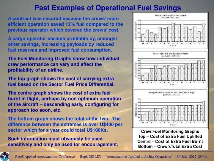 Crew Fuel Monitoring Graphs