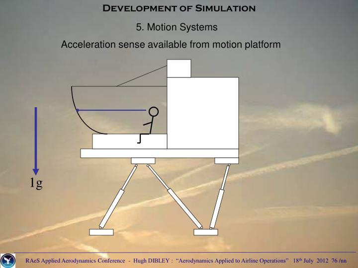 Development of Simulation