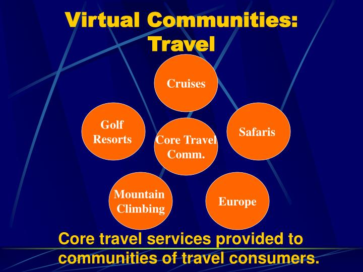 Virtual Communities:  Travel