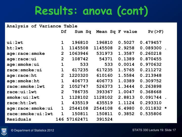 Results: anova (cont)