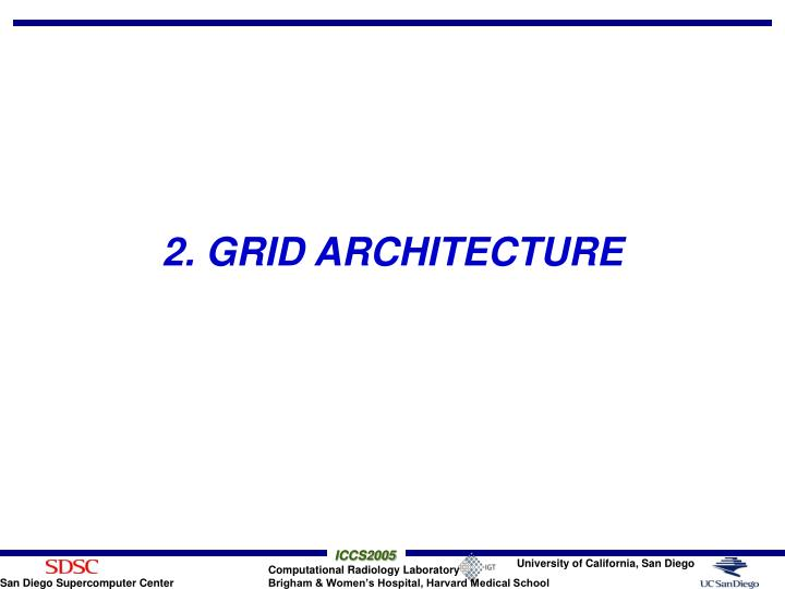 2. GRID ARCHITECTURE