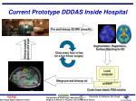 current prototype dddas inside hospital