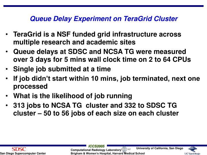 Queue Delay Experiment on TeraGrid Cluster