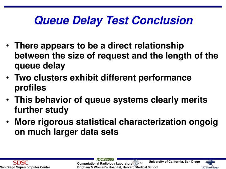 Queue Delay Test Conclusion