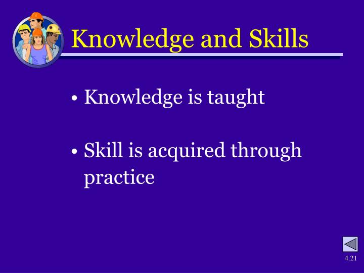 Knowledge and Skills