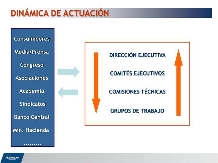 DINÁMICA DE ACTUACIÓN