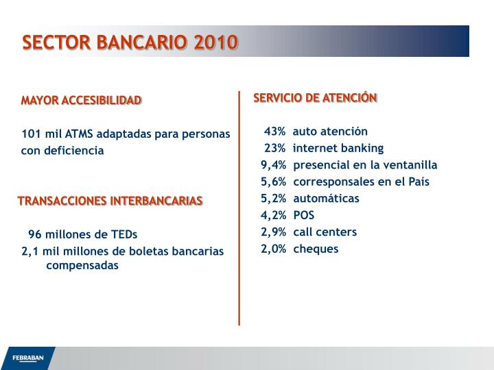 SECTOR BANCARIO 2010