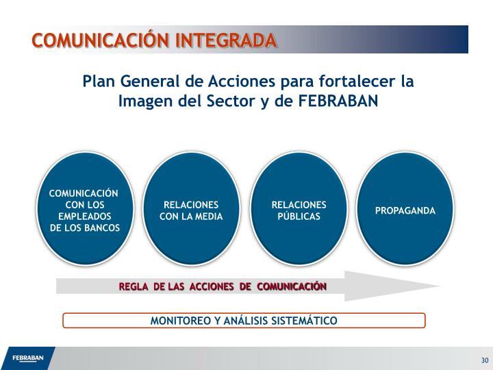 COMUNICACIÓN INTEGRADA
