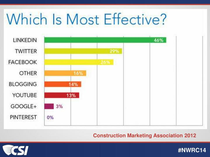 Construction Marketing Association 2012