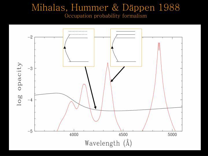 Mihalas, Hummer & Däppen 1988