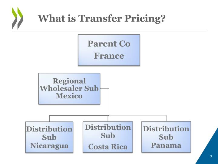 Transfer pricing study limitation