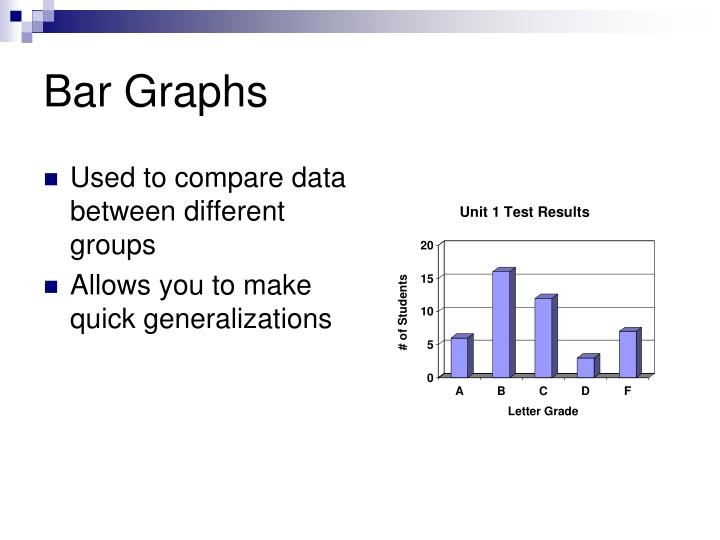 how to read and interpret graphs