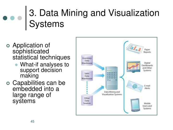 3. Data Mining and Visualization Systems