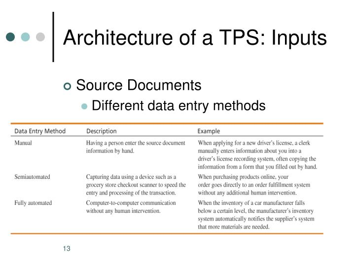 Architecture of a TPS: Inputs