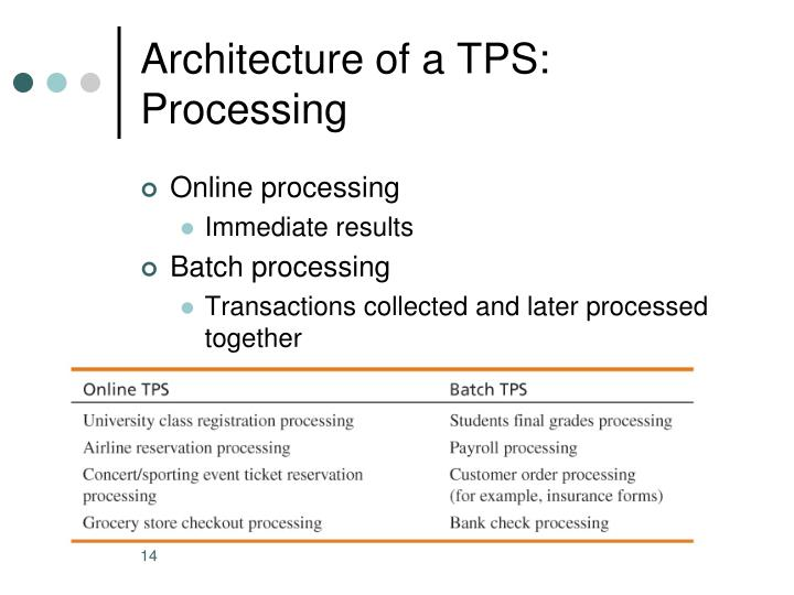 Architecture of a TPS: Processing